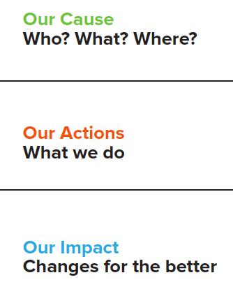 Statement of Purpose SOP Samples For MBA Marketing